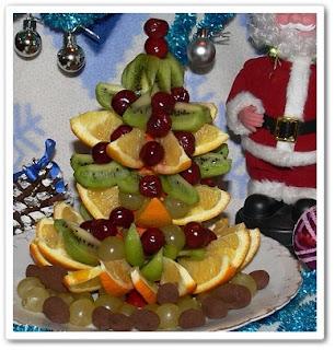 видеоурок Новогодняя елка из фруктов