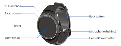 Samsung Gear S2 SM-R720 - Front
