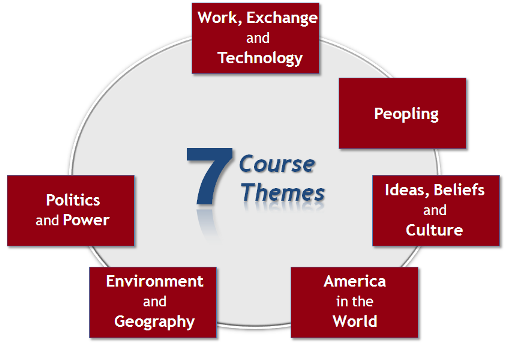 ap european thematic essays Amazoncom: how to prepare for the ap european history also, the essays helped gave helpful ideas i didn't like the practice test on it though.