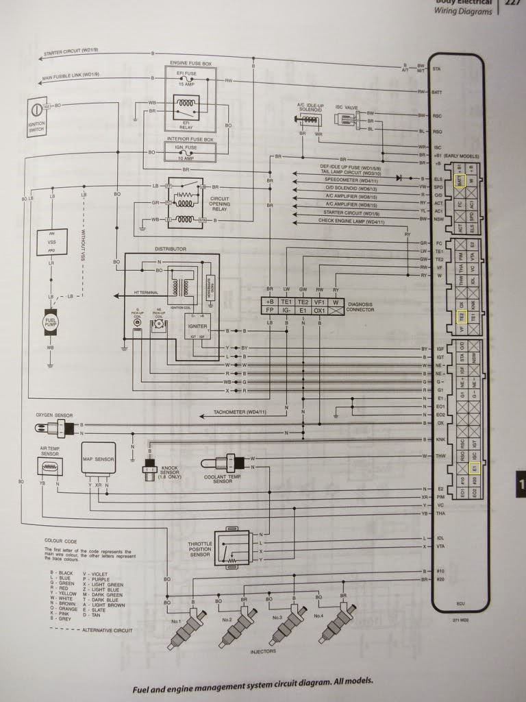 Toyota 7afe engine wiring diagram example electrical wiring diagram early 7a fe ecu pinout obd1 toyota ecu pinouts rh toyota ecu pinouts blogspot com toyota 7afe engine wiring diagram pdf toyota 7afe engine wiring diagram asfbconference2016 Images