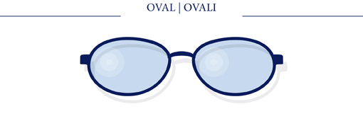 OVAL - OVALI