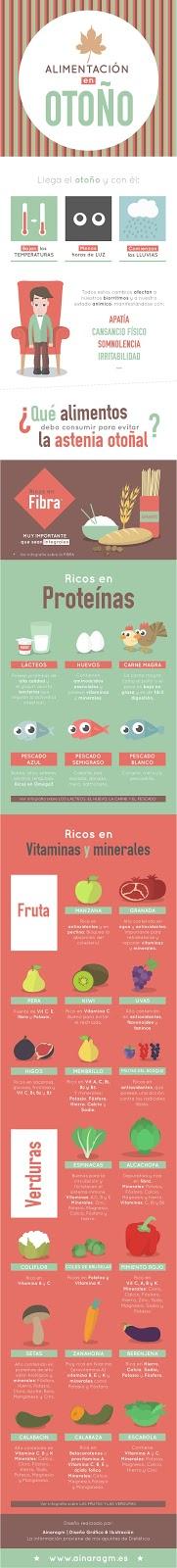 http://www.ainaragm.es/alimentacion-otono/#sthash.WVXusiiv.dpbs