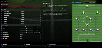 Football Manager Tactic overwiew
