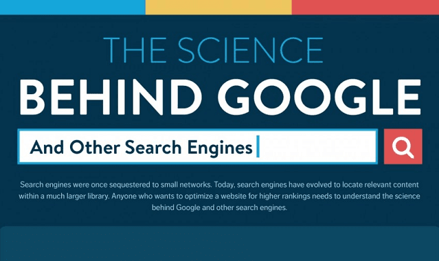 The Science Behind Google