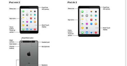 Teachers' Guide to iPad ( Everything You Need to Know about Your iPad)