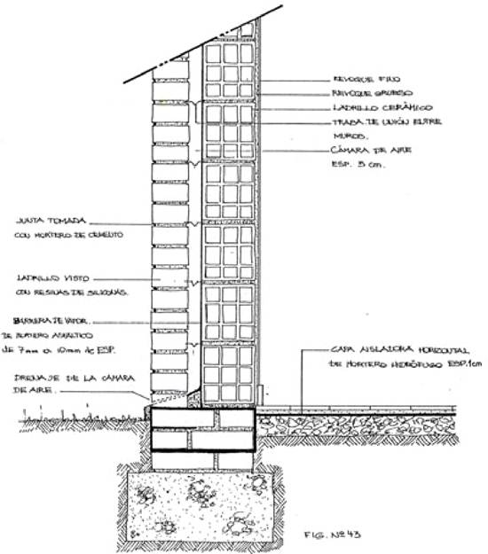 Capa aislante vertical hidrofugo - Aislantes de humedad ...