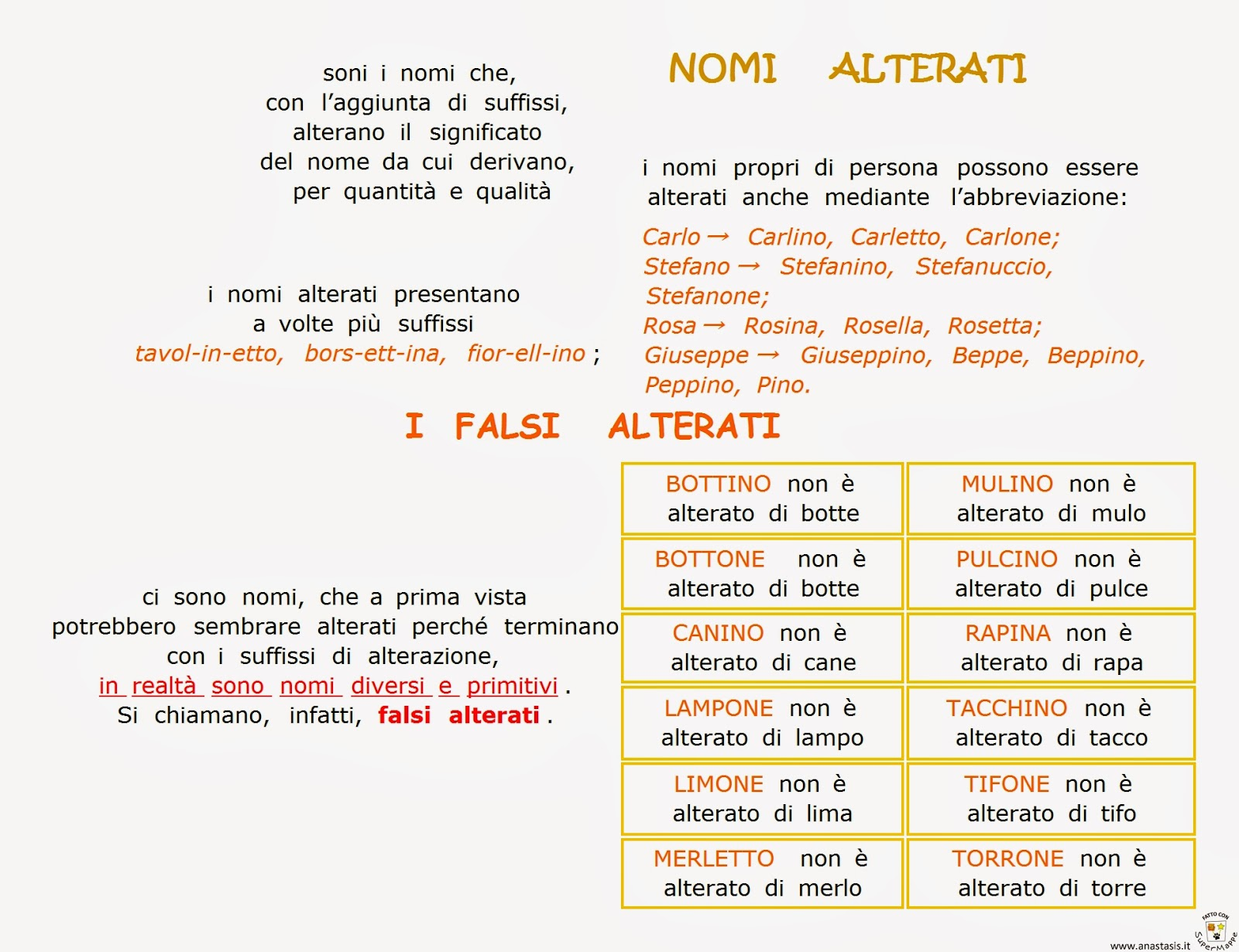 Copy Of Il Nome Lessons Tes Teach