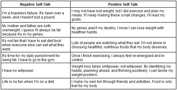 Similiar Positive Self Statements Worksheet Keywords