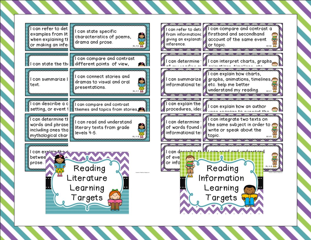http://www.teacherspayteachers.com/Product/Fourth-Grade-ELA-Learning-TargetsI-Can-Statements-for-the-Common-Core-853788