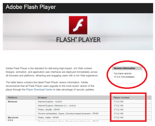 capture d'écran du site de Flash Player - avril 2015
