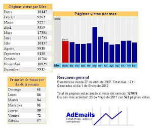 Estadísticas Os Aguillons 2011