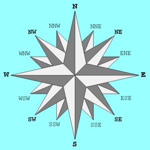 la bàn hướng bắc