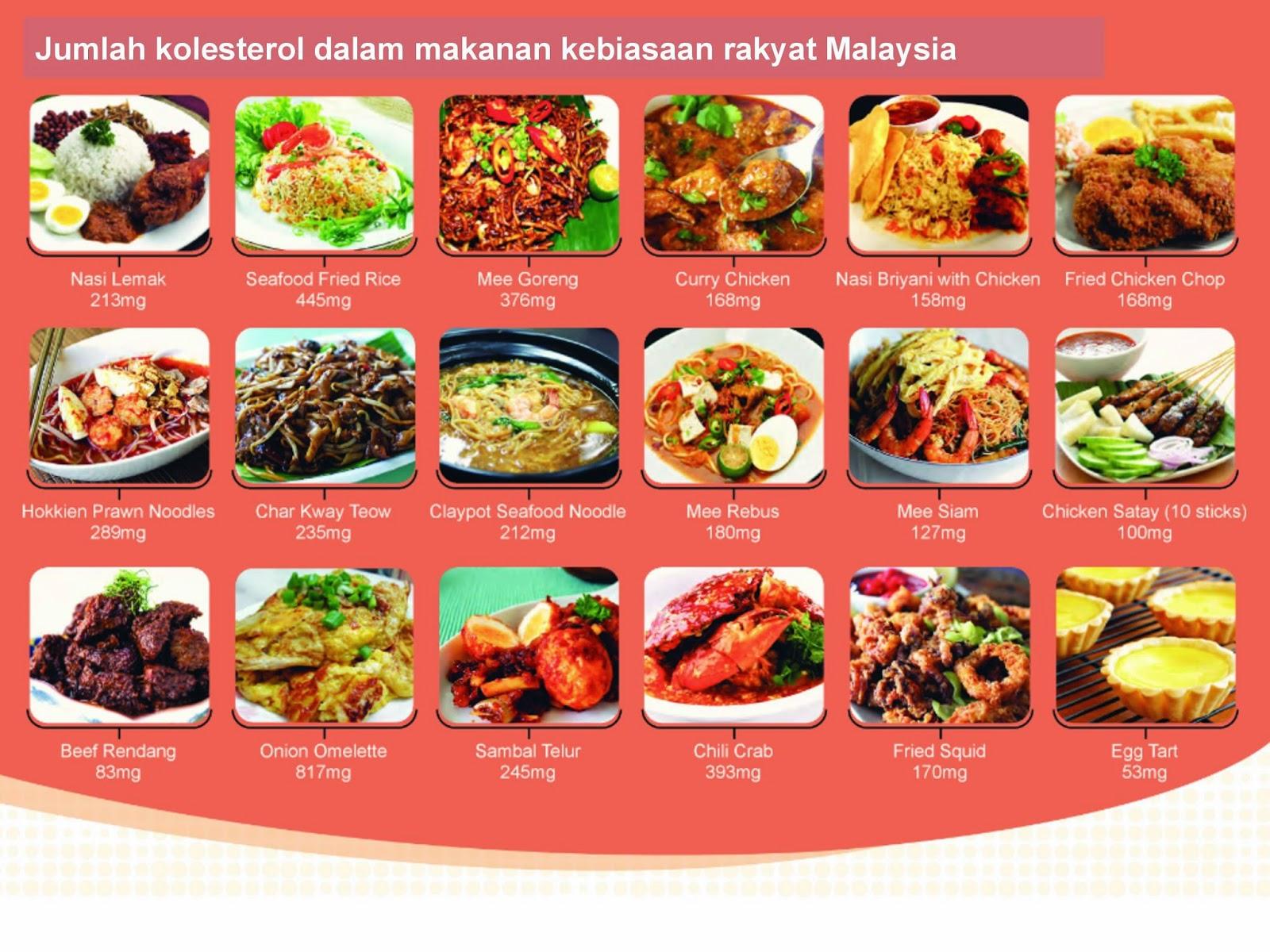 Cara Kira Kolesterol - Slide 2