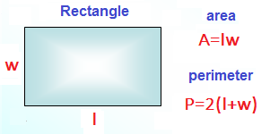 How to find the area of a rectangle? Area, perimetr of a rectangle. Mathematics for blondes.