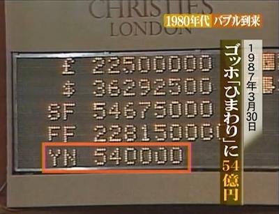 安田火災海上が54億円で、ゴッゴの『ひまわり』を購入