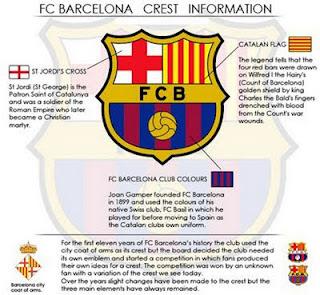 LOGONINE - JASA DESAIN LOGO KREATIF DAN INSPIRATIF -Makna dan Arti  Logo Barcelona-