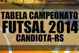 http://eigatimaula.blogspot.com.br/2014/10/tabela-da-primeira-fase-do-campeonato.html