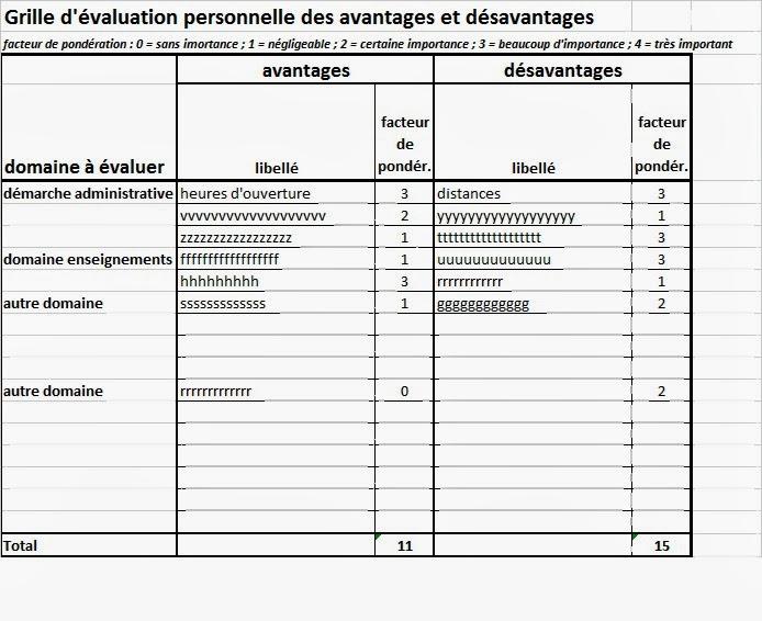 R flexions sur une fusion communale ventuelle filano - Grille d evaluation des competences infirmieres ...