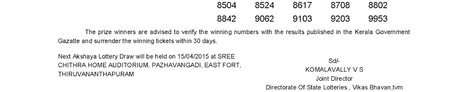 AKSHAYA Lottery AK 184 Result 8-4-2015