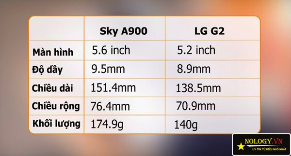 Điện thoại Sky A900 xách tay và LG G2.