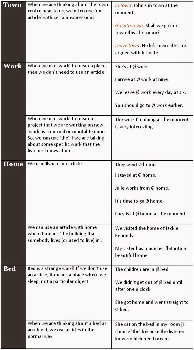 English Essay Outline Format Is A Thesis Statement For Persuasive Essay Pinterest Resume Examples Thesis  Statement Persuasive Essay Examples Of Expository Essay Thesis Statement also Mental Health Essay Writing An Outline Essay Professional Personal Statement Writing  Essay Health