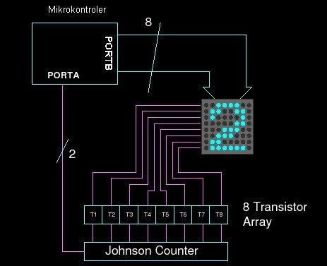 driver led dot matrix 8 x 8 circuit circuit diagram rh circuit4diagram blogspot com