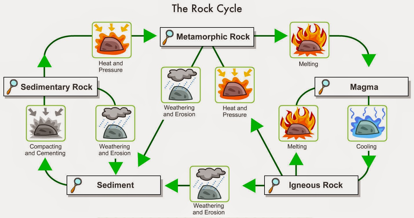 Andesite: Igneous Rock - Pictures, Definition