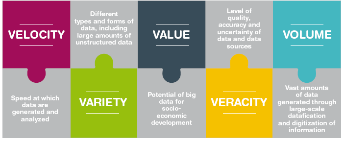 business potential of data solutions Itransition provides business intelligence consulting, custom and platform-based etl and dwh solutions to make business-critical data accessible.
