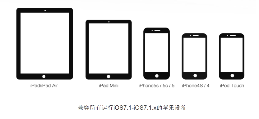 Iphone 5S 7.1 Jailbreak Free Download