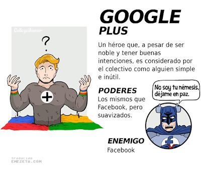 Imagen de la liga de la justicia de internet - SuperHeroe Google Plus