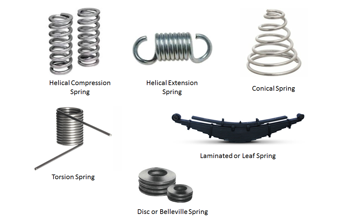 Different Types Of Springs - MechanicsTips