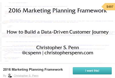 data-driven customer journey and marketing planning framework