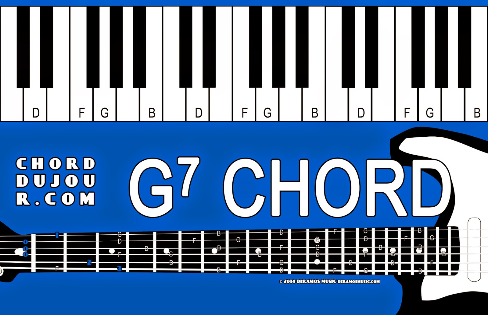 Chord Du Jour Chord Deux Jour Challenge G7 And Bm7b5