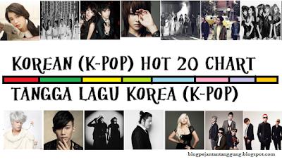 tangga lagu korea 2012