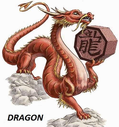 Horoscop Dragon 2015