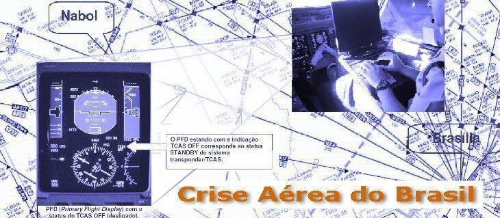 Crise aérea do Brasil
