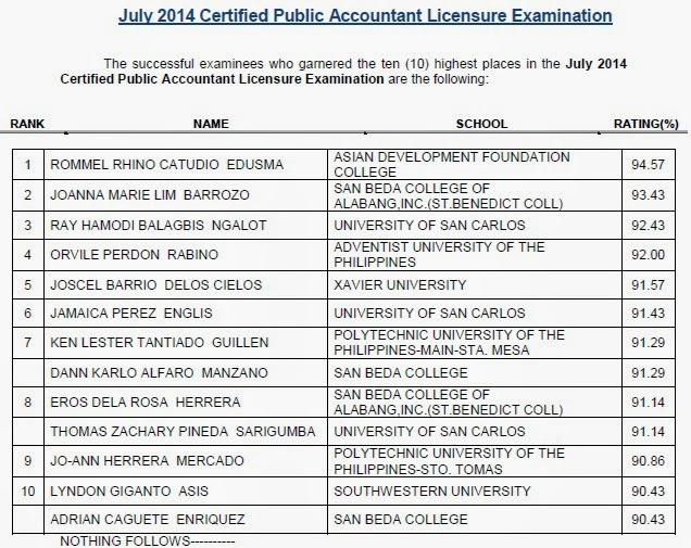 Top 10 list CPA board exam July 2014