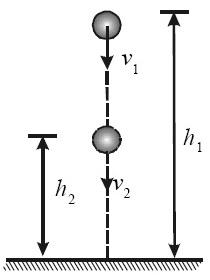 kecepatan energi kinetik energi potensial