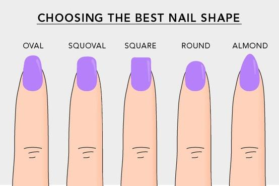 Are Your Fingers Long Or Short Do You Want To Have Nails All The Time Is This Temporary They For Looks Every Day