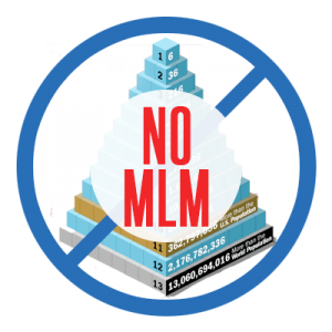 Hukum MLM Dalam Tinjauan Fiqih ( Dialog )