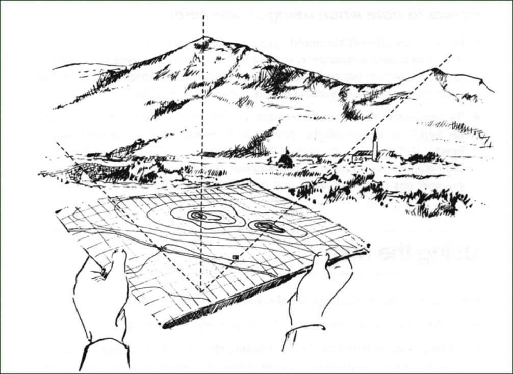 Mapa orientado