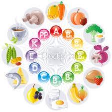 للحفاظ على صحتك وسلامة جسمك 00ينصح بتناع الاآتي tr11.gif