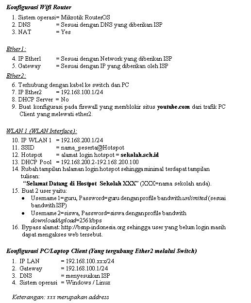 Konfigurasi paket 3