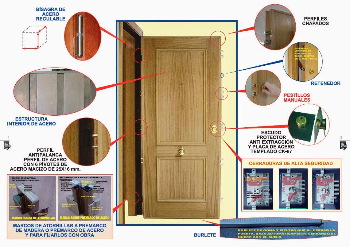 Puertas de ba o instalacion for Bisagras para puertas de bano