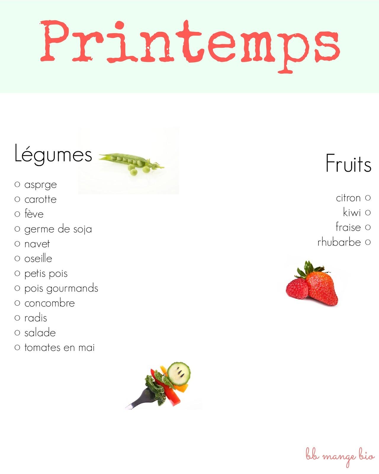 BB mange bio vous donne la liste des fruits et légumes cultivés au printemps en France métropolitaine