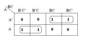 half subtractor and full subtractor pdf