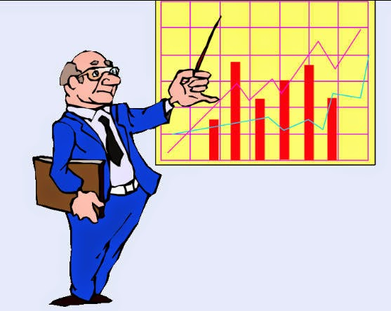 Trading Emas, Investasi Emas, Cara Investasi Emas, Grafik Harga Emas
