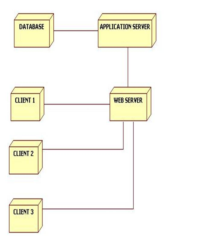 Library Management System ( Use Case Diagram (UML)) | Creately