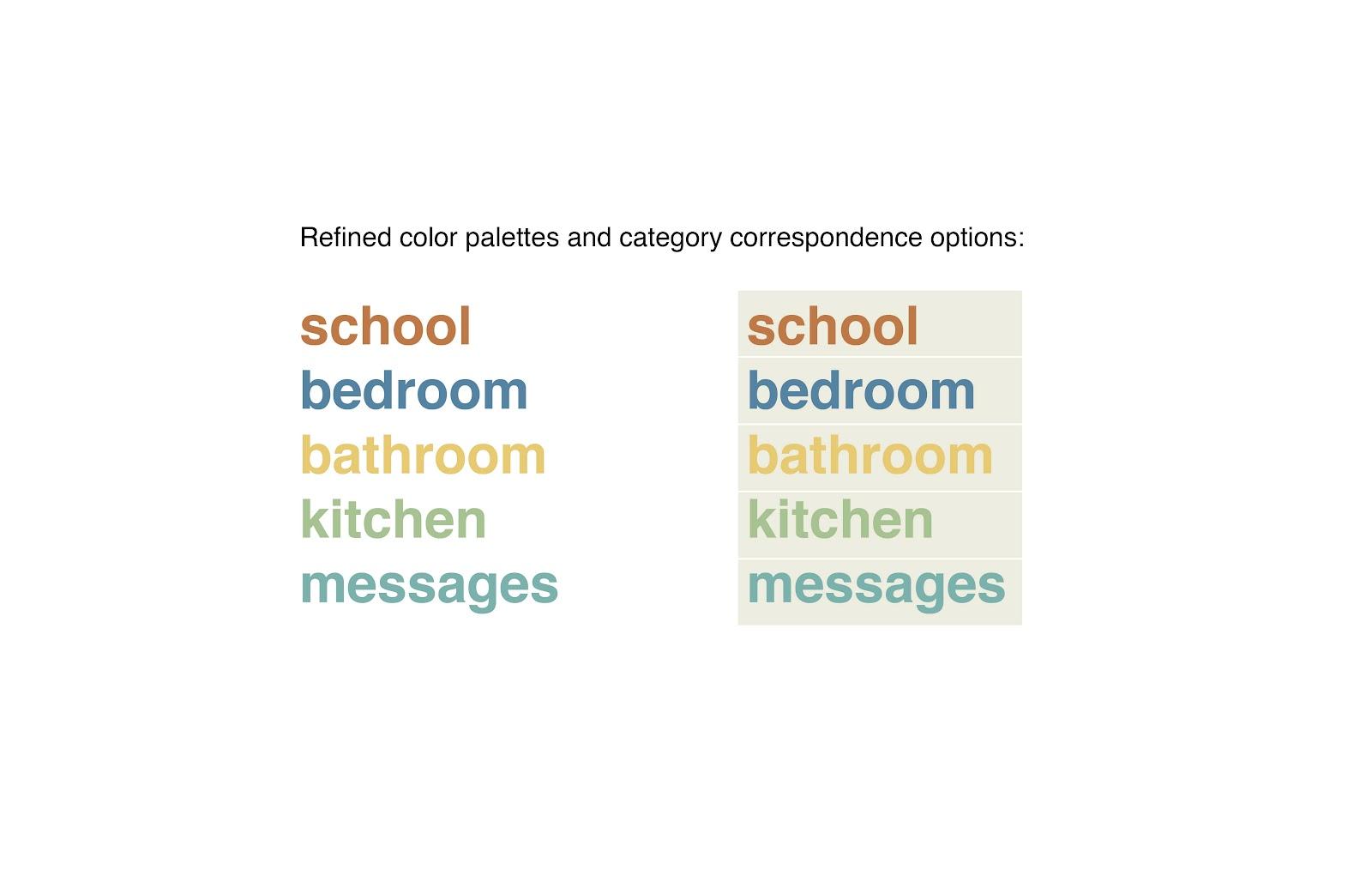 Complete school symbol set color experimentation caseys senior complete school symbol set color experimentation buycottarizona Image collections