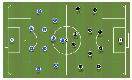 De Entrenamiento A Dibujar Un Campo Futbol Con Sus Jugadores